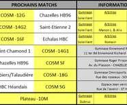 Programme des matchs du week-end du 7/8 mars